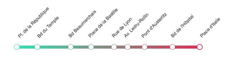 Technoparade_2014_Route