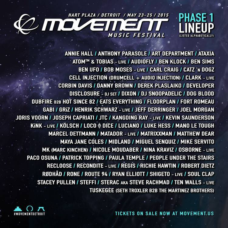 Movement 2015 Phase 1 lineup